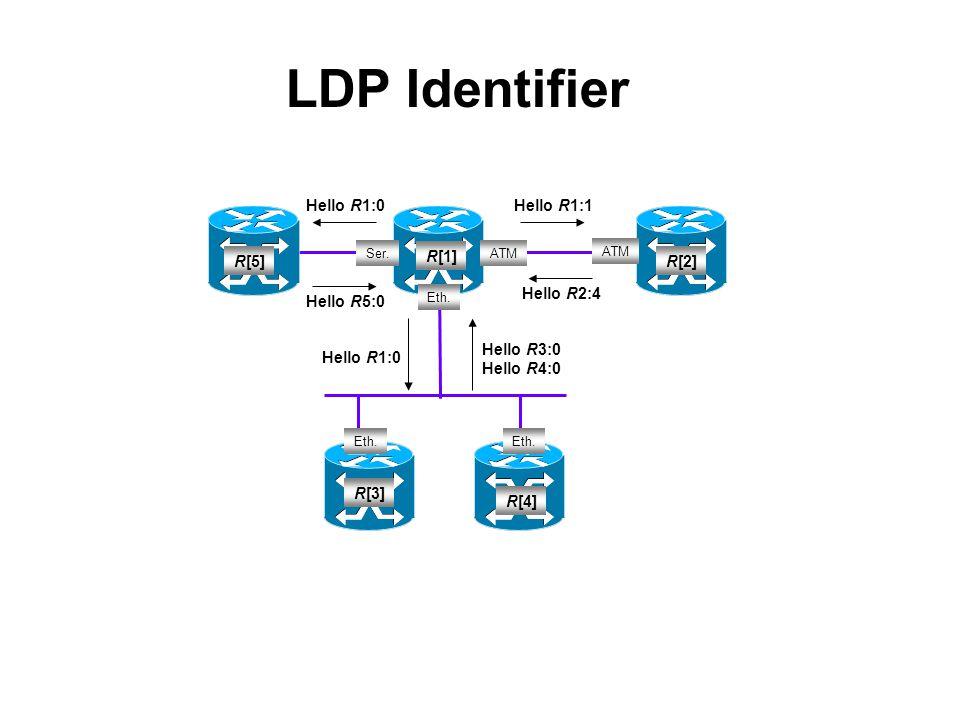 LDP Identifier Hello R1:0 Hello R1:1 R[5] R[1] R[2] Hello R2:4